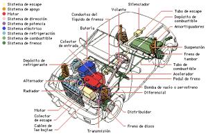 coche-despiece